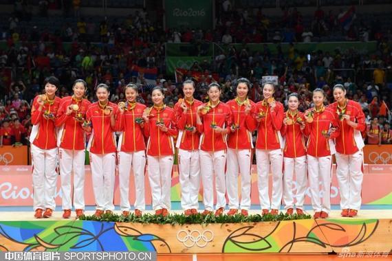 中国女排勇夺奥运冠军