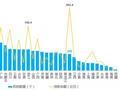 好贷首发中国信贷行业月报,成为信贷行业风向标