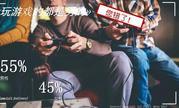 Gameloft玩转情感互动化营销的新趋势
