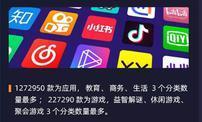 报告:5大数据看苹果商店2019,游戏过审前有两座大山