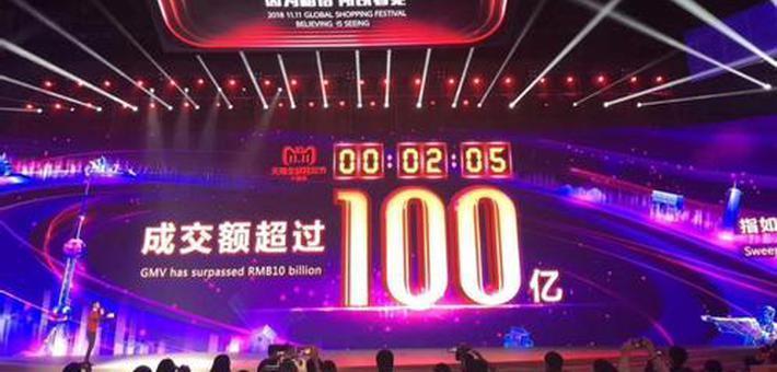 """""""双11""""安徽居民豪掷超55亿"""