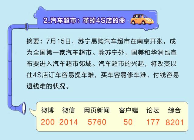 数说|月读车市:新能源热度不减 合资声量高