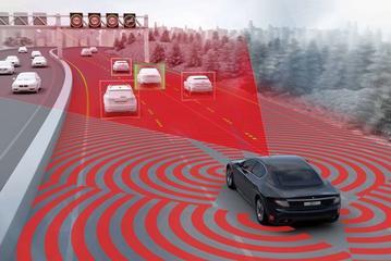 国产激光雷达击中自动驾驶汽车要害:几乎无话语权