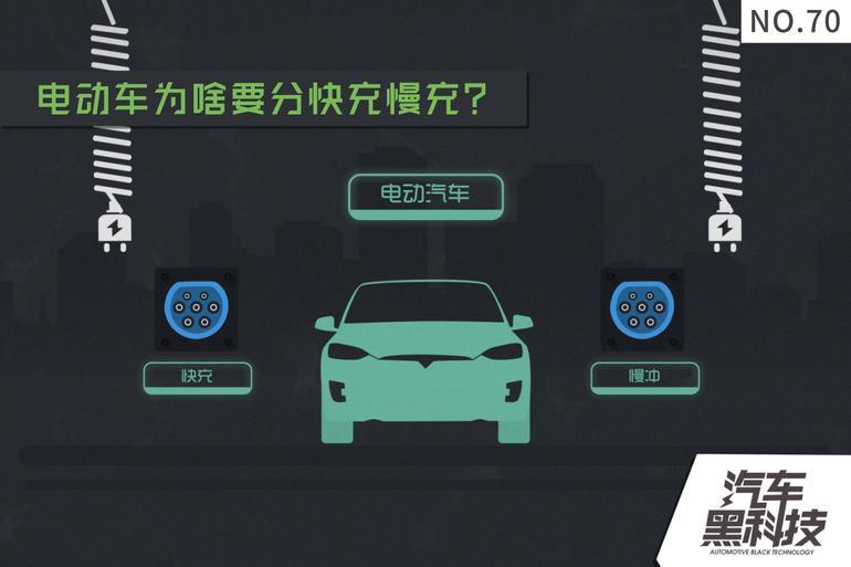 """视频:电动车充电要""""快慢结合""""才保护电池,你懂吗?"""