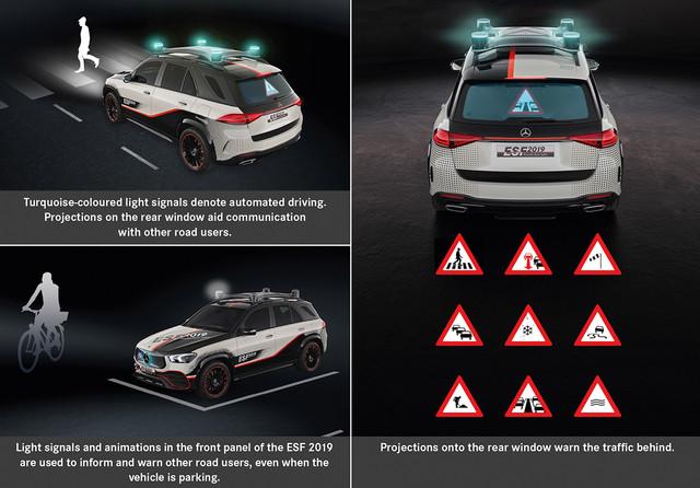 奔驰ESF2019中网和后风挡玻璃可表现的信息内容