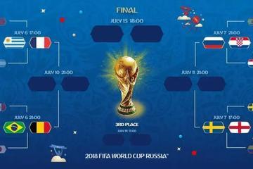 看一个汽车编辑分析世界杯八强局势