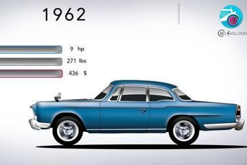东瀛战神 Skyline GT-R 60年的发展历程