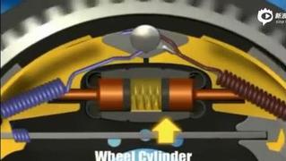 3D剖面演示动画:鼓式制动器的工作原理