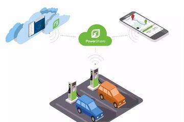 雷诺-日产-三菱联盟投资初创企业电享科技