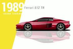 法拉利成立70周年都造过哪些车?