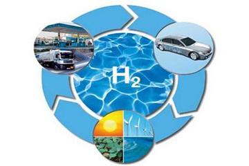 燃料电池氢气的几种制造方法