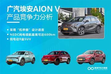 【新浪汽车大数据】上市半年后,AION V的市场竞争力如何?