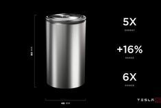 特斯拉4680电池生产线