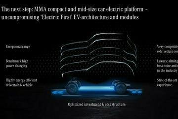 奔驰EQC轿车最早将在2024年亮相 基于MMA平台打造