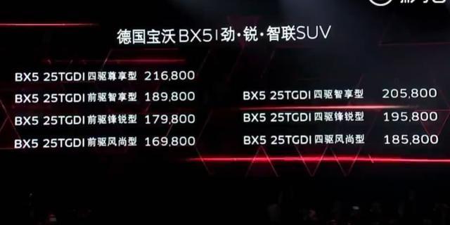 视频:宝沃BX5价格公布 钱包准备好了吗?