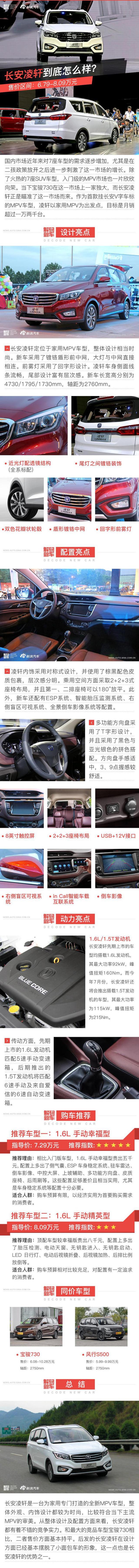 解码新车:长安凌轩能够挑战宝骏730?