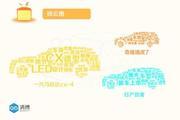 SUV与综艺节目联动策略小心机