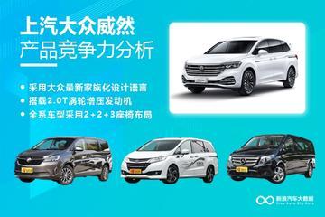 【新浪汽车大数据】上市半年后,威然的市场竞争力如何?