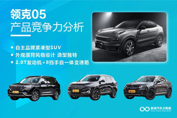 【新浪汽车大数据】上市半年后,领克05的市场竞争力如何?