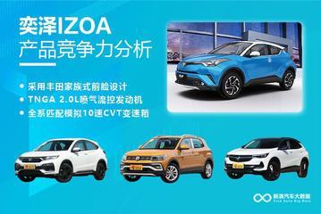 【新浪汽车大数据】上市半年后,奕泽IZOA的市场竞争力如何?