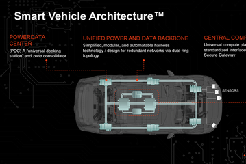 CES2021:安波福发布智能架构区域控制器