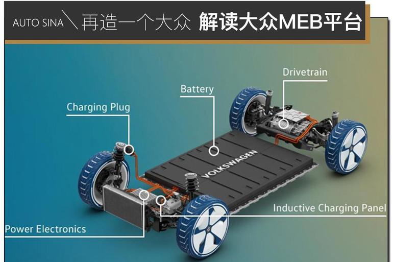 再造一个大众 解读新能源趋势下的大众MEB平台