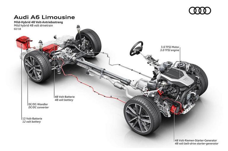 轻混BISG将引领电动技术革命 未来所有新车都将配备