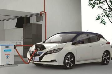 投资达900亿美元 全球电动车企瞄向中国市场
