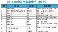 """中国互联网企业十大巨头八位参与""""网络文学+""""大会"""