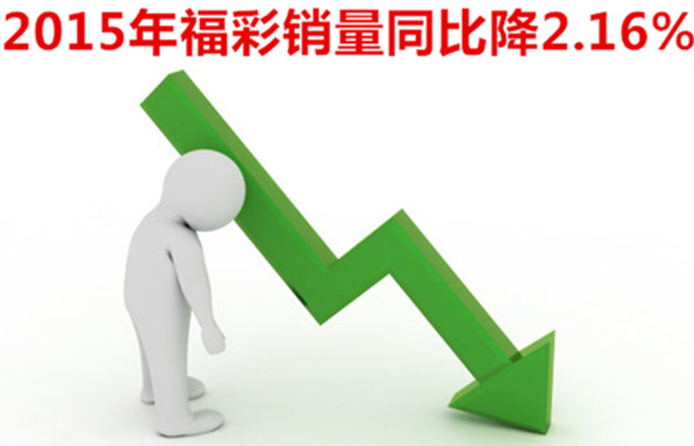 去年福彩销量同比降2% 双色球占比仅领先竞彩1%