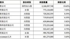 """哈尔滨银行实控人之谜 """"明天系""""魅影潜行十八年"""