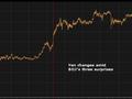 日元刷新2014年以来新高
