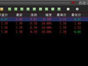 香港文化产权陆续开板 三只藏品继续涨停