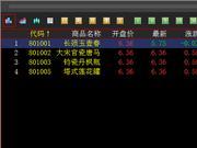 香港文化产权藏品开板 非遗藏品继续涨停