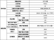 中国国际文交所《东方水墨》新收藏品申购公告