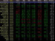 香港中国国际文交所早盘分析:藏品下跌较多