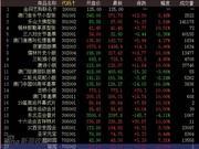 香港中国国际文交所走势强势 盘面藏品上涨居多