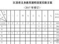 重磅 江苏中小学今秋起将每周上1课时书法课