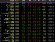 中国国际文交所冲高回落 藏品震荡走势