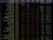 中国国际文交所回调小跌 藏品分化走势
