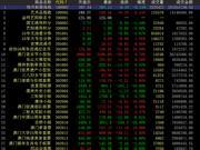 中国国际文交所继续调整 藏品继续分化