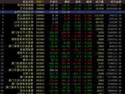 中国国际文交所继续下跌 藏品萎靡下行