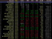 中国国际文交所继续上涨 藏品分化走势