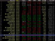 中国国际文交所指数小涨 藏品继续分化