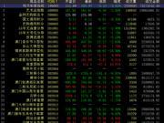 中国国际文交所继续下探 藏品连续下坠