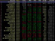 中国国际文交所回调下跌 龙头藏品下挫