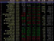中国国际文交所震荡小涨 藏品继续分化