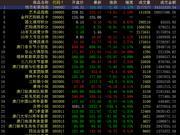 中国国际文交所指数震荡 藏品继续分化