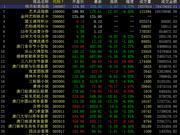 中国国际文交所延续正常走势 藏品继续下跌