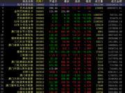 中国国际文交所指数上涨 藏品震荡上行